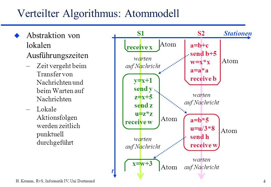 H. Krumm, RvS, Informatik IV, Uni Dortmund 4 Verteilter Algorithmus: Atommodell u Abstraktion von lokalen Ausführungszeiten –Zeit vergeht beim Transfe