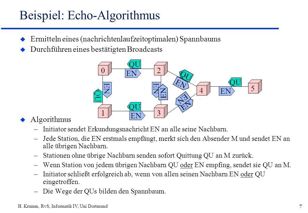 H. Krumm, RvS, Informatik IV, Uni Dortmund 7 Beispiel: Echo-Algorithmus u Ermitteln eines (nachrichtenlaufzeitoptimalen) Spannbaums u Durchführen eine