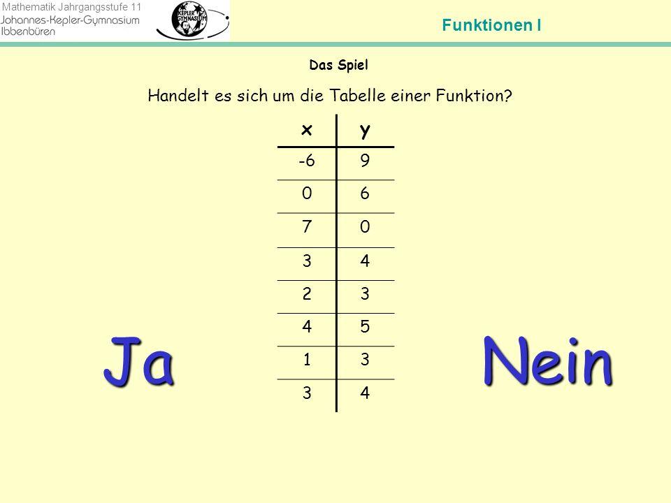 Funktionen I Mathematik Jahrgangsstufe 11 Das Spiel xy -69 06 70 34 23 45 13 34 Handelt es sich um die Tabelle einer Funktion.