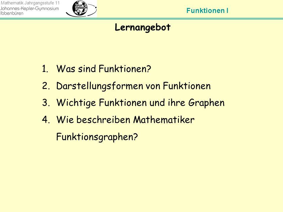 Funktionen I Mathematik Jahrgangsstufe 11 Was sind Funktionen.