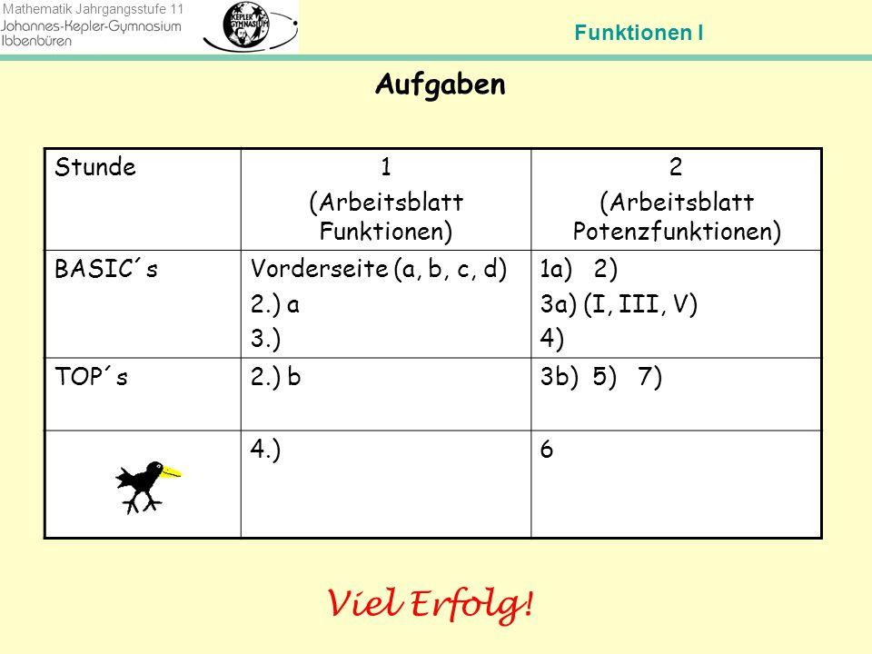 Funktionen I Mathematik Jahrgangsstufe 11 Aufgaben Stunde1 (Arbeitsblatt Funktionen) 2 (Arbeitsblatt Potenzfunktionen) BASIC´sVorderseite (a, b, c, d)