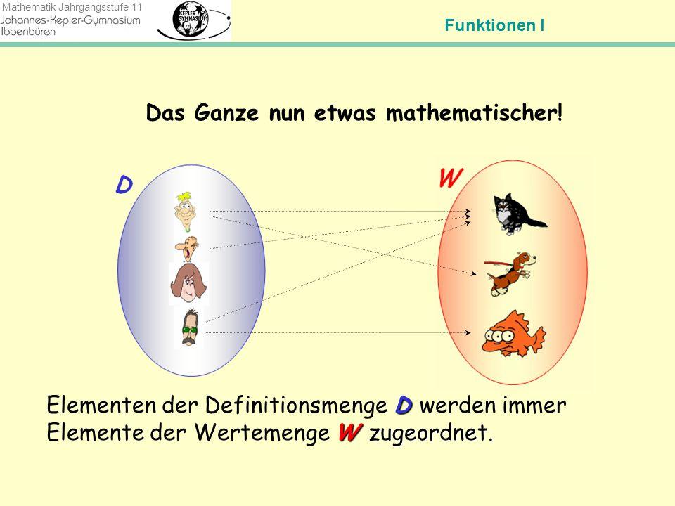 Funktionen I Mathematik Jahrgangsstufe 11 - Den Elementen x aus der Definitionsmenge D DD D oder bekannter mit x und y x l - l - - l - l l - l Elemente y aus der Wertemenge W WW W zugeordnet.