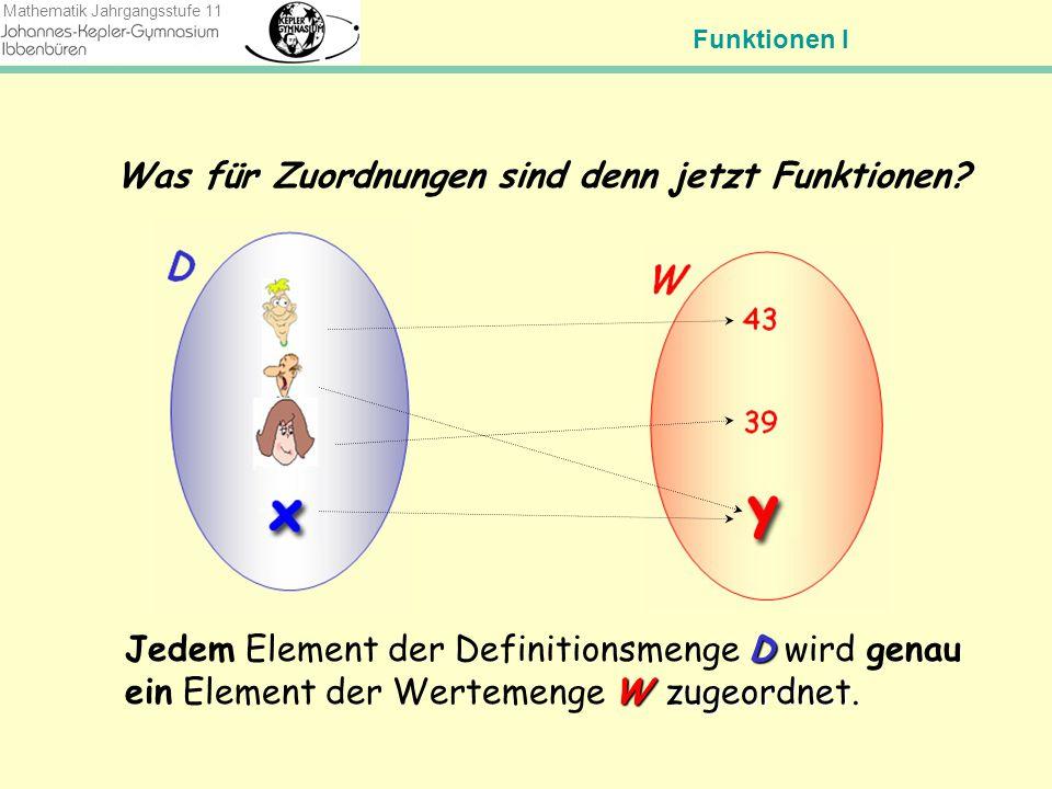 Funktionen I Mathematik Jahrgangsstufe 11 Ist diese Zuordnung eine Funktion?