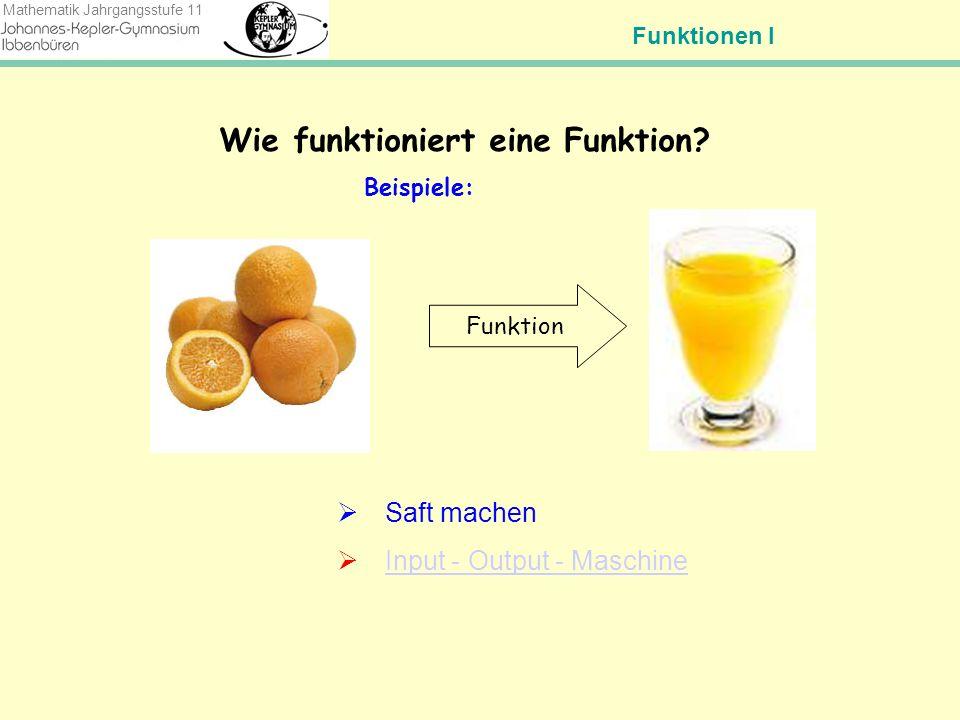 Funktionen I Mathematik Jahrgangsstufe 11 Darstellungsformen von Funktionen Funktionsvorschrift xy 12 1,53,25 25 Wertetabelle Graph Funktionsgleichung