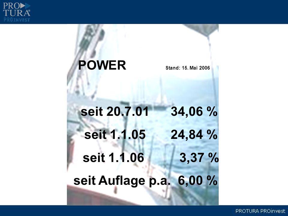 POWER Stand: 15. Mai 2006 seit 20.7.01 34,06 % seit 1.1.05 24,84 % seit 1.1.06 3,37 % seit Auflage p.a. 6,00 %
