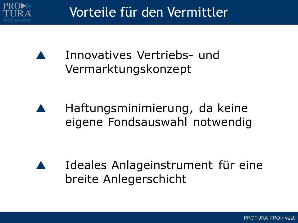 Vorteile für den Vermittler Innovatives Vertriebs- und Vermarktungskonzept Haftungsminimierung, da keine eigene Fondsauswahl notwendig Ideales Anlagei