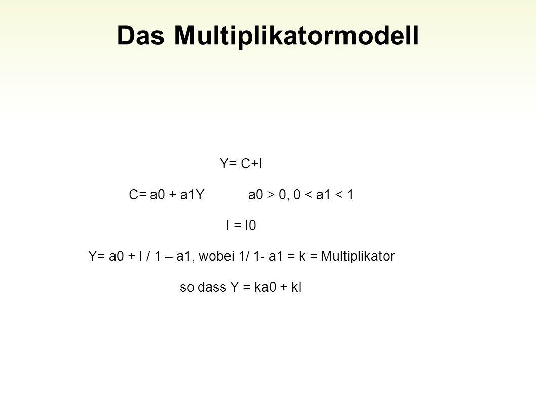 Das Multiplikatormodell 10 Y= C+I C= a0 + a1Ya0 > 0, 0 < a1 < 1 I = I0 Y= a0 + I / 1 – a1, wobei 1/ 1- a1 = k = Multiplikator so dass Y = ka0 + kI