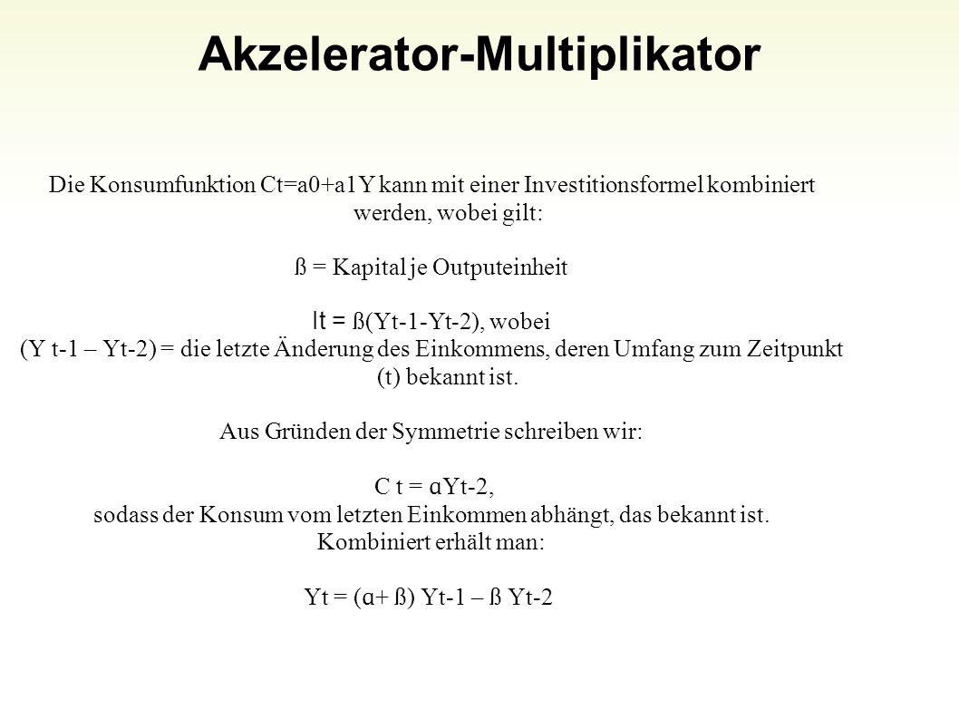 Akzelerator-Multiplikator 11 Die Konsumfunktion Ct=a0+a1Y kann mit einer Investitionsformel kombiniert werden, wobei gilt: ß = Kapital je Outputeinhei