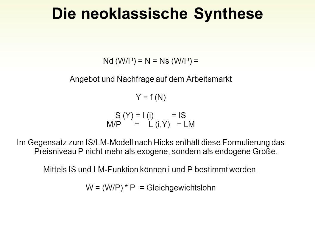 Die neoklassische Synthese 16 Nd (W/P) = N = Ns (W/P) = Angebot und Nachfrage auf dem Arbeitsmarkt Y = f (N) S (Y) = I (i)= IS M/P = L (i,Y)= LM Im Ge