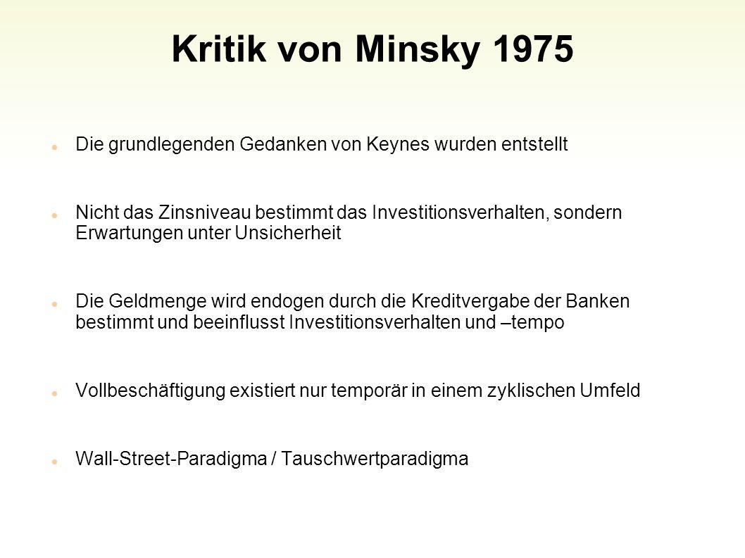 Kritik von Minsky 1975 Die grundlegenden Gedanken von Keynes wurden entstellt Nicht das Zinsniveau bestimmt das Investitionsverhalten, sondern Erwartu