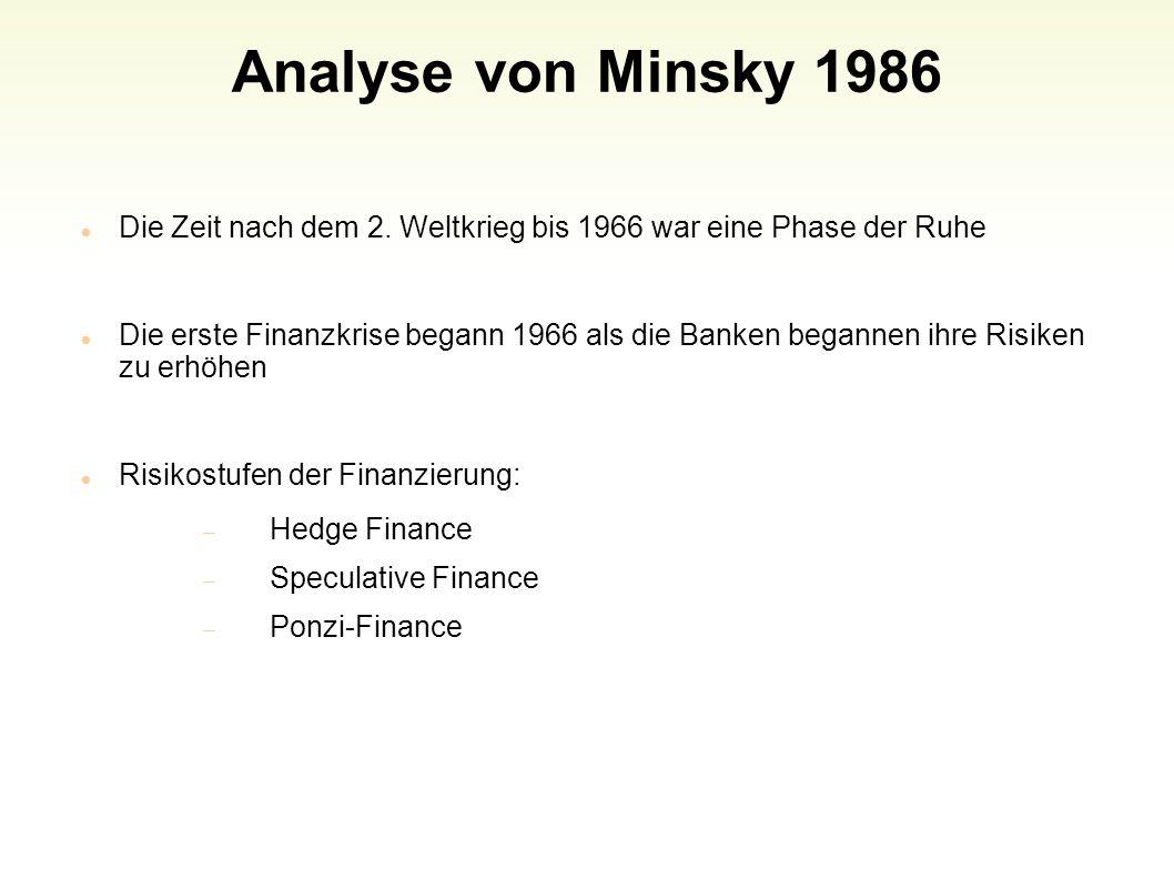 Analyse von Minsky 1986 Die Zeit nach dem 2. Weltkrieg bis 1966 war eine Phase der Ruhe Die erste Finanzkrise begann 1966 als die Banken begannen ihre