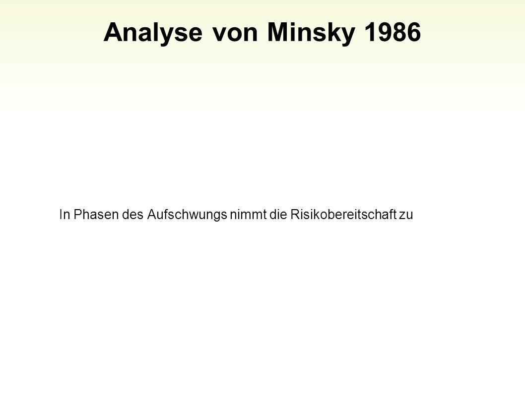 Analyse von Minsky 1986 22 In Phasen des Aufschwungs nimmt die Risikobereitschaft zu