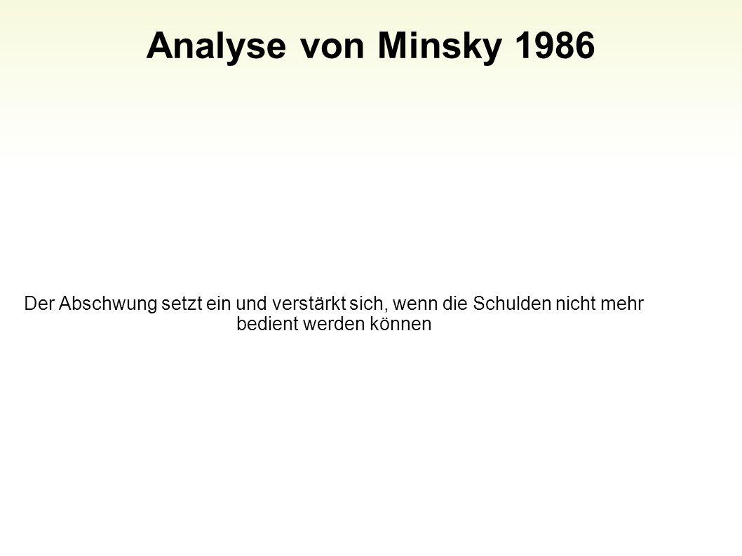 Analyse von Minsky 1986 24 Der Abschwung setzt ein und verstärkt sich, wenn die Schulden nicht mehr bedient werden können