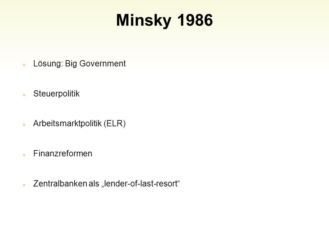 Minsky 1986 Lösung: Big Government Steuerpolitik Arbeitsmarktpolitik (ELR) Finanzreformen Zentralbanken als lender-of-last-resort 26
