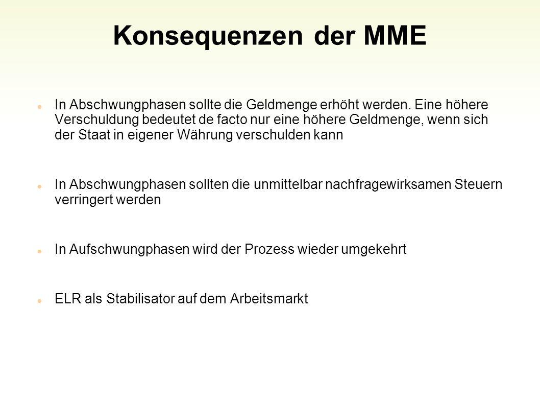 Konsequenzen der MME In Abschwungphasen sollte die Geldmenge erhöht werden. Eine höhere Verschuldung bedeutet de facto nur eine höhere Geldmenge, wenn