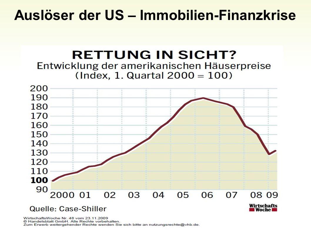 Auslöser der US – Immobilien-Finanzkrise 49