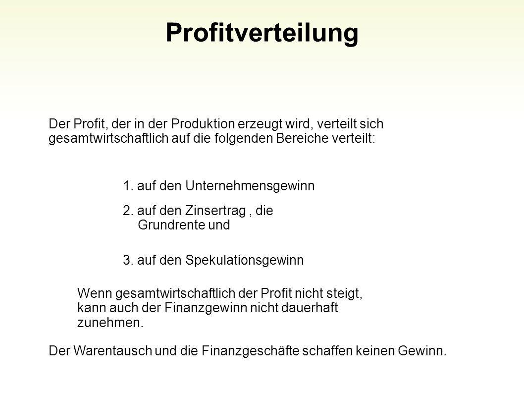 Profitverteilung 63 Der Profit, der in der Produktion erzeugt wird, verteilt sich gesamtwirtschaftlich auf die folgenden Bereiche verteilt: 1. auf den