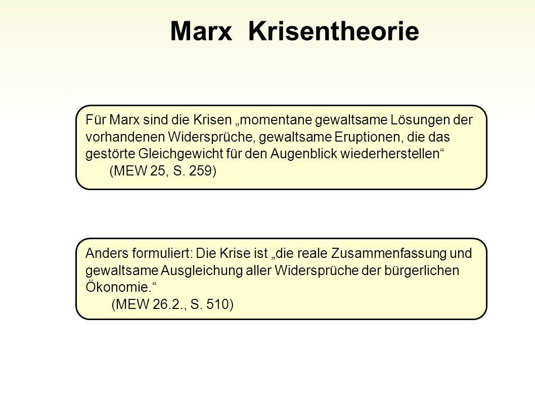 Marx Krisentheorie Für Marx sind die Krisen momentane gewaltsame Lösungen der vorhandenen Widersprüche, gewaltsame Eruptionen, die das gestörte Gleich