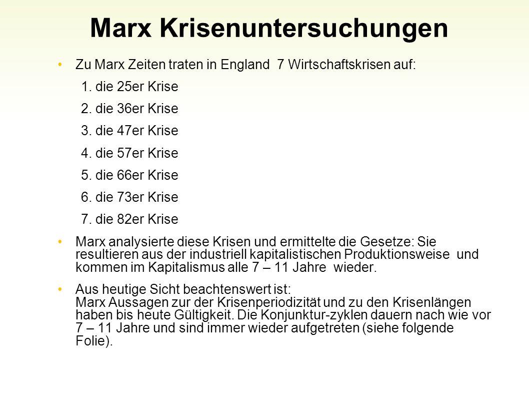Marx Krisenuntersuchungen Zu Marx Zeiten traten in England 7 Wirtschaftskrisen auf: 1. die 25er Krise 2. die 36er Krise 3. die 47er Krise 4. die 57er