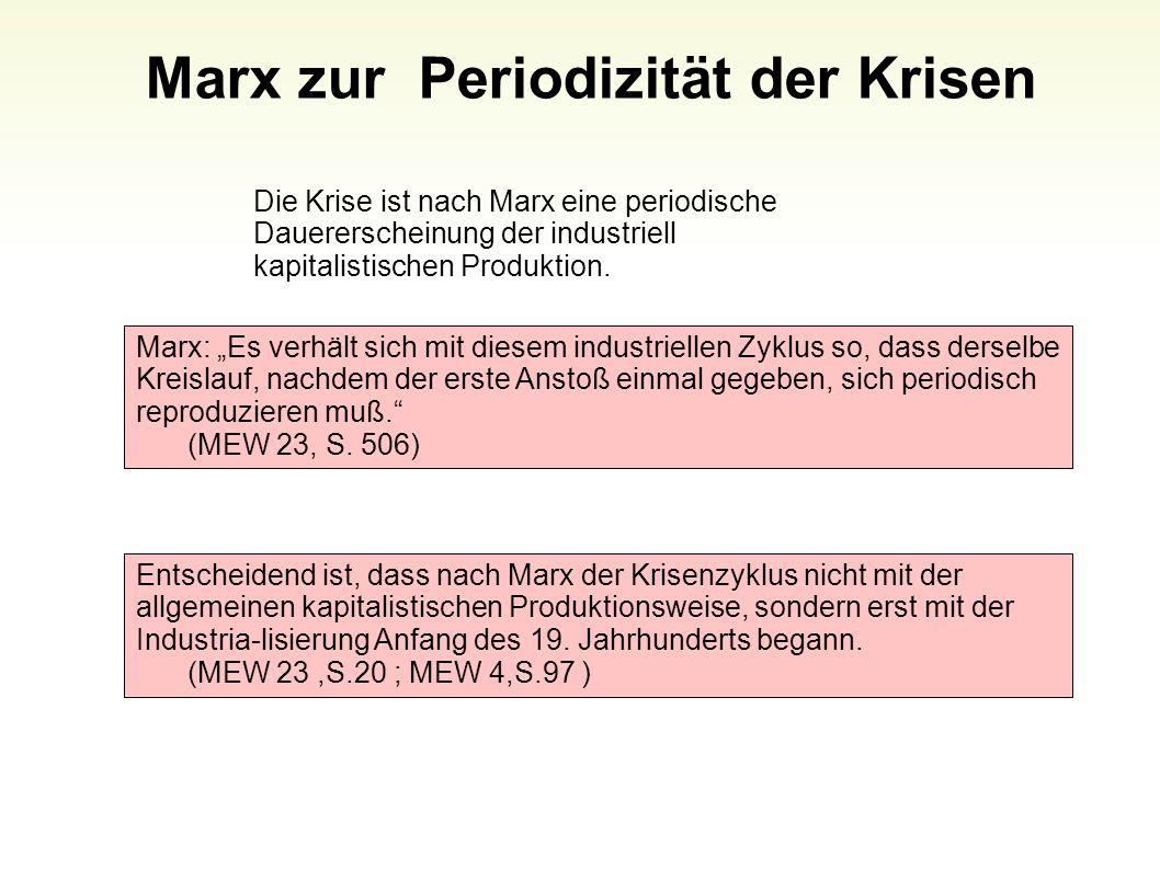 Folie 68 Marx zur Periodizität der Krisen Marx: Es verhält sich mit diesem industriellen Zyklus so, dass derselbe Kreislauf, nachdem der erste Anstoß