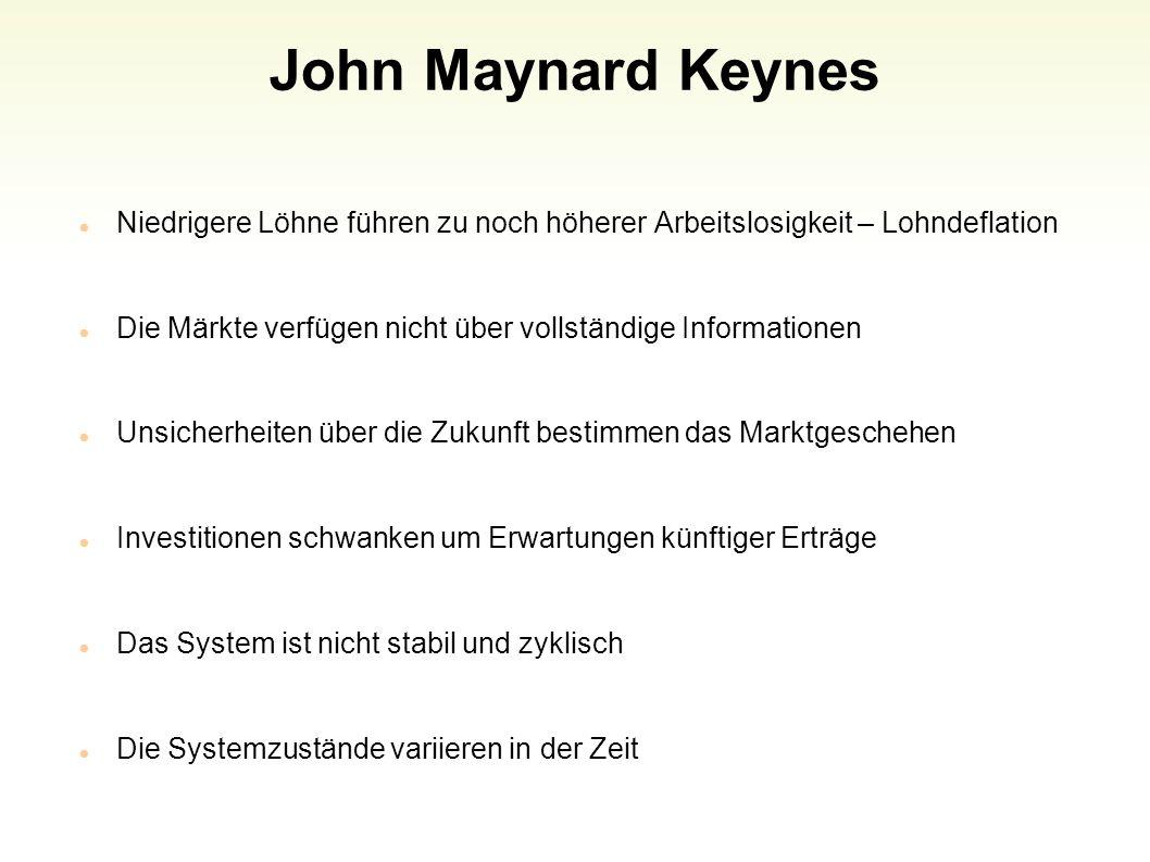 John Maynard Keynes Niedrigere Löhne führen zu noch höherer Arbeitslosigkeit – Lohndeflation Die Märkte verfügen nicht über vollständige Informationen