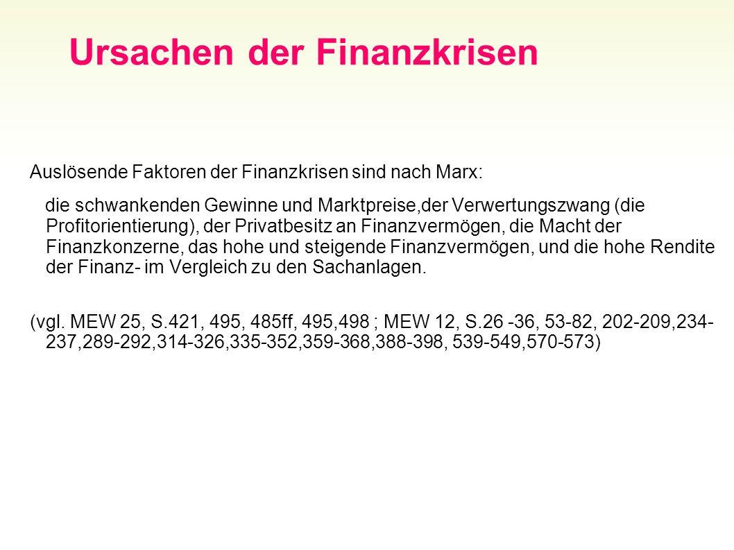 Ursachen der Finanzkrisen Auslösende Faktoren der Finanzkrisen sind nach Marx: die schwankenden Gewinne und Marktpreise,der Verwertungszwang (die Prof