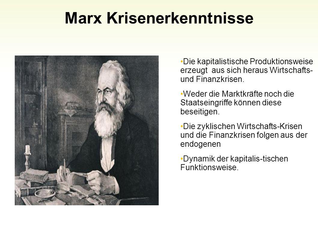 Marx Krisenerkenntnisse 85 Die kapitalistische Produktionsweise erzeugt aus sich heraus Wirtschafts- und Finanzkrisen. Weder die Marktkräfte noch die