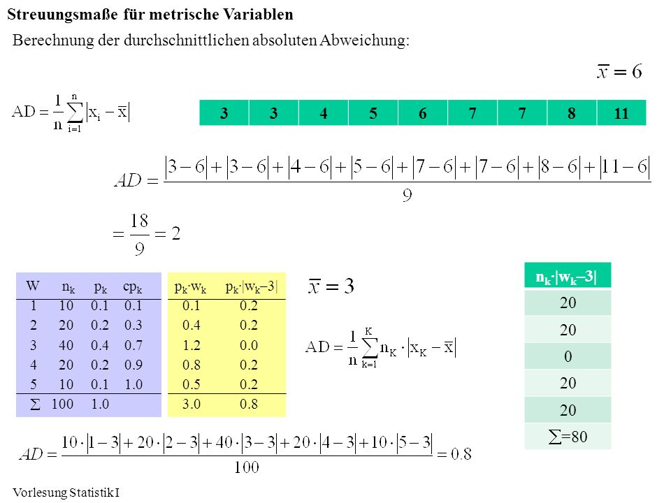 W n k p k cp k 1 10 0.1 0.1 2 20 0.2 0.3 3 40 0.4 0.7 4 20 0.2 0.9 5 10 0.1 1.0 100 1.0 p k ·w k p k ·|w k –3| 0.1 0.2 0.4 0.2 1.2 0.0 0.8 0.2 0.5 0.2