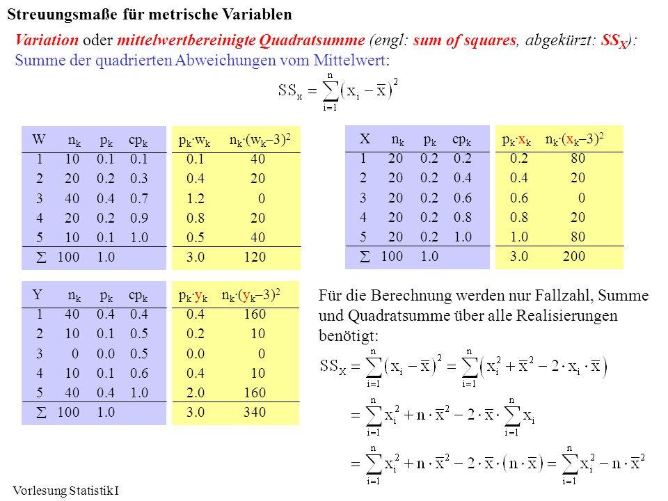 Vorlesung Statistik I Streuungsmaße für metrische Variablen Variation oder mittelwertbereinigte Quadratsumme (engl: sum of squares, abgekürzt: SS X ):