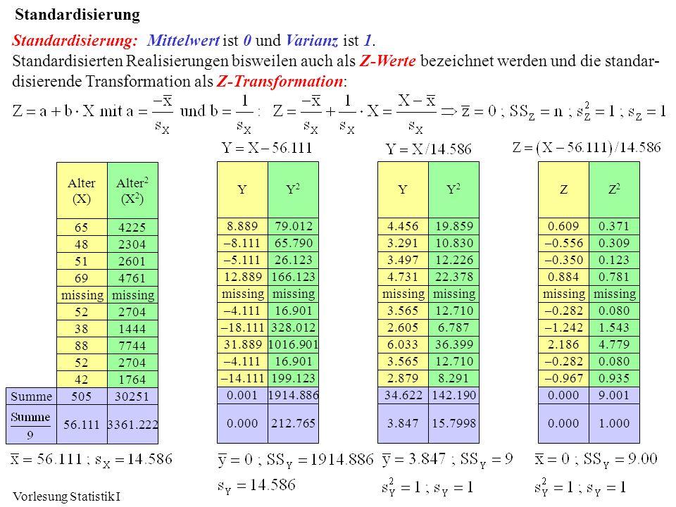 Vorlesung Statistik I Standardisierung Standardisierung: Mittelwert ist 0 und Varianz ist 1. Standardisierten Realisierungen bisweilen auch als Z-Wert
