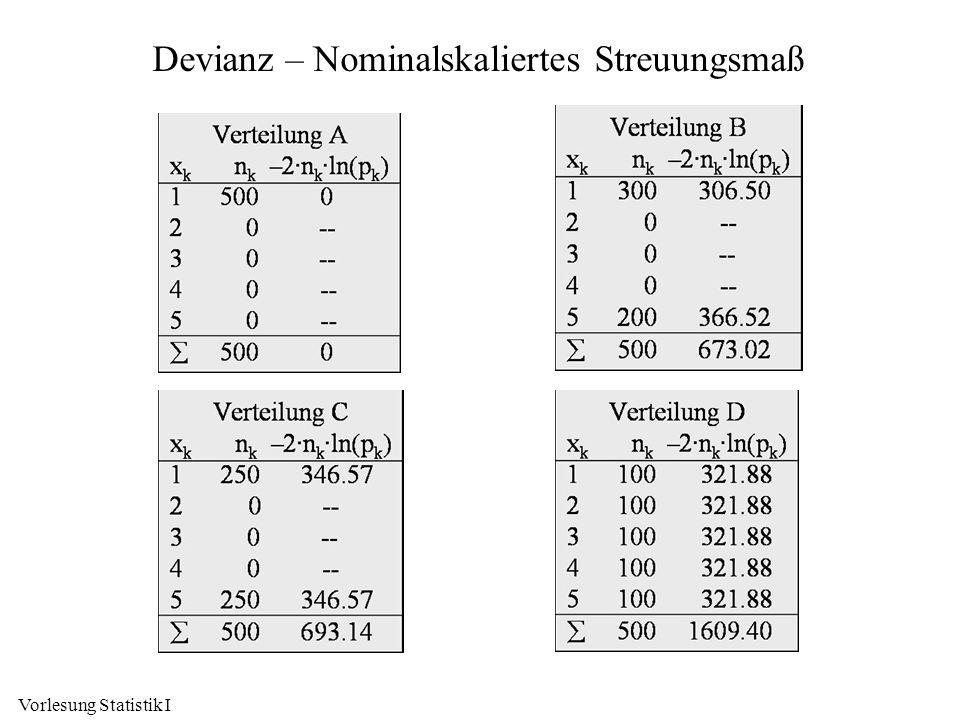 Vorlesung Statistik I Devianz – Nominalskaliertes Streuungsmaß