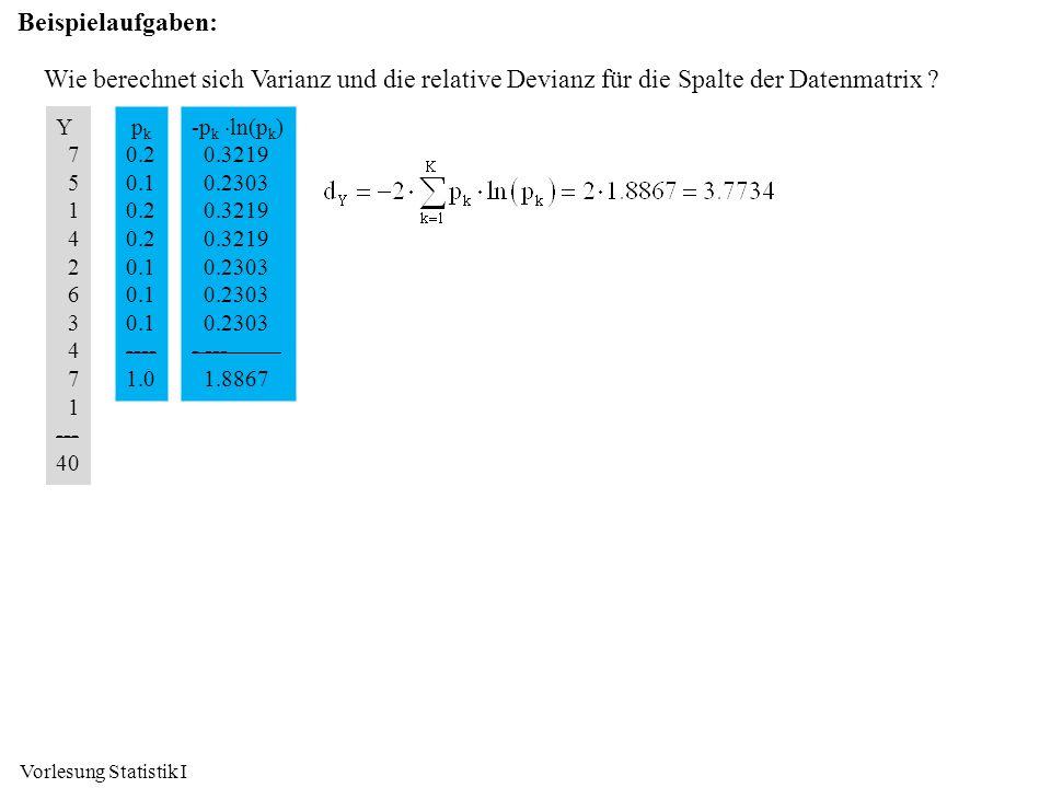 Vorlesung Statistik I Beispielaufgaben: Wie berechnet sich Varianz und die relative Devianz für die Spalte der Datenmatrix ? Y 7 5 1 4 2 6 3 4 7 1 ---