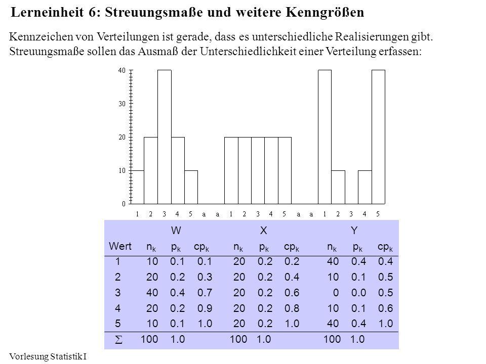 Vorlesung Statistik I Lerneinheit 6: Streuungsmaße und weitere Kenngrößen Kennzeichen von Verteilungen ist gerade, dass es unterschiedliche Realisieru