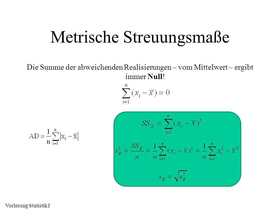 Metrische Streuungsmaße Die Summe der abweichenden Realisierungen – vom Mittelwert – ergibt immer Null! Vorlesung Statistik I