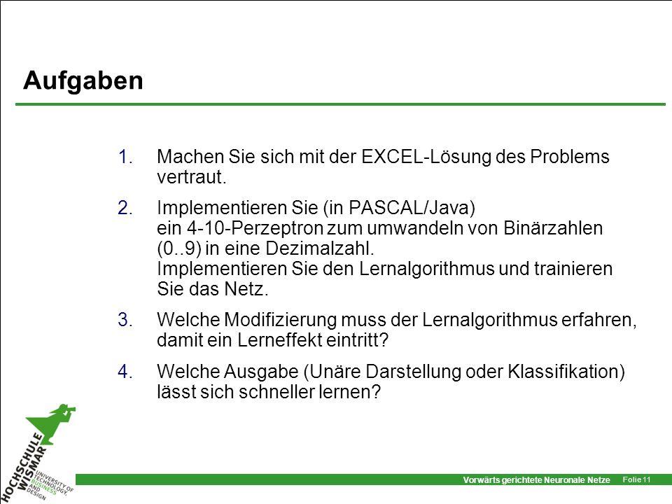 Vorwärts gerichtete Neuronale Netze Folie 11 Aufgaben 1.Machen Sie sich mit der EXCEL-Lösung des Problems vertraut. 2.Implementieren Sie (in PASCAL/Ja