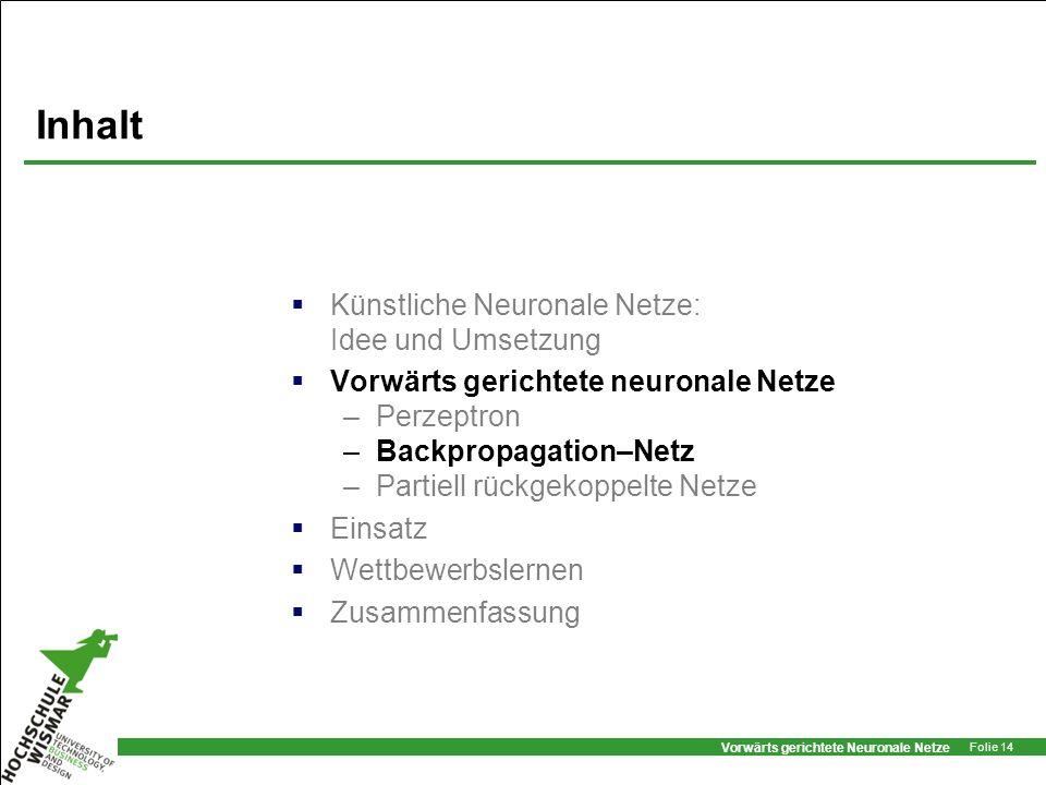 Vorwärts gerichtete Neuronale Netze Folie 14 Inhalt Künstliche Neuronale Netze: Idee und Umsetzung Vorwärts gerichtete neuronale Netze –Perzeptron –Ba