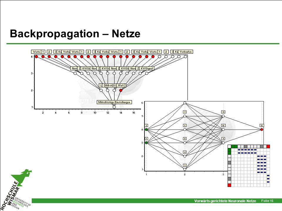 Vorwärts gerichtete Neuronale Netze Folie 15 Backpropagation – Netze