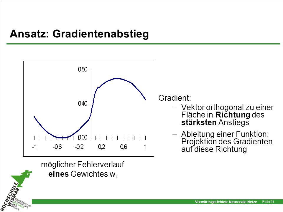 Vorwärts gerichtete Neuronale Netze Folie 21 Ansatz: Gradientenabstieg Gradient: –Vektor orthogonal zu einer Fläche in Richtung des stärksten Anstiegs