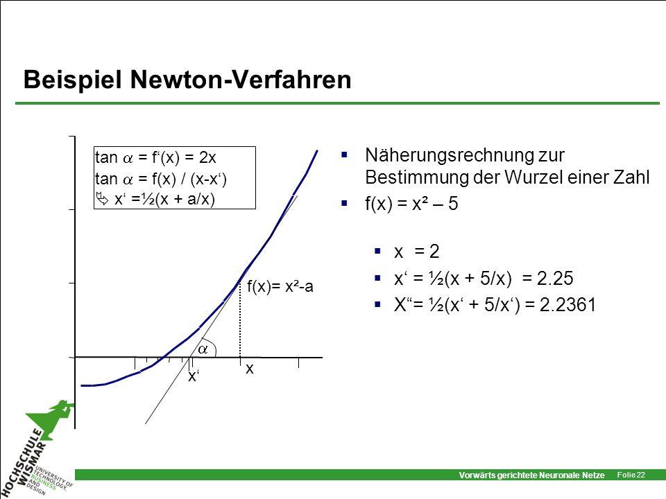 Vorwärts gerichtete Neuronale Netze Folie 22 Beispiel Newton-Verfahren Näherungsrechnung zur Bestimmung der Wurzel einer Zahl f(x) = x² – 5 x = 2 x =