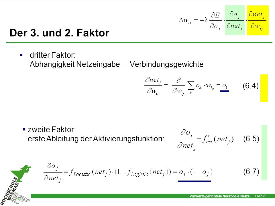 Vorwärts gerichtete Neuronale Netze Folie 28 Der 3. und 2. Faktor dritter Faktor: Abhängigkeit Netzeingabe – Verbindungsgewichte zweite Faktor: erste