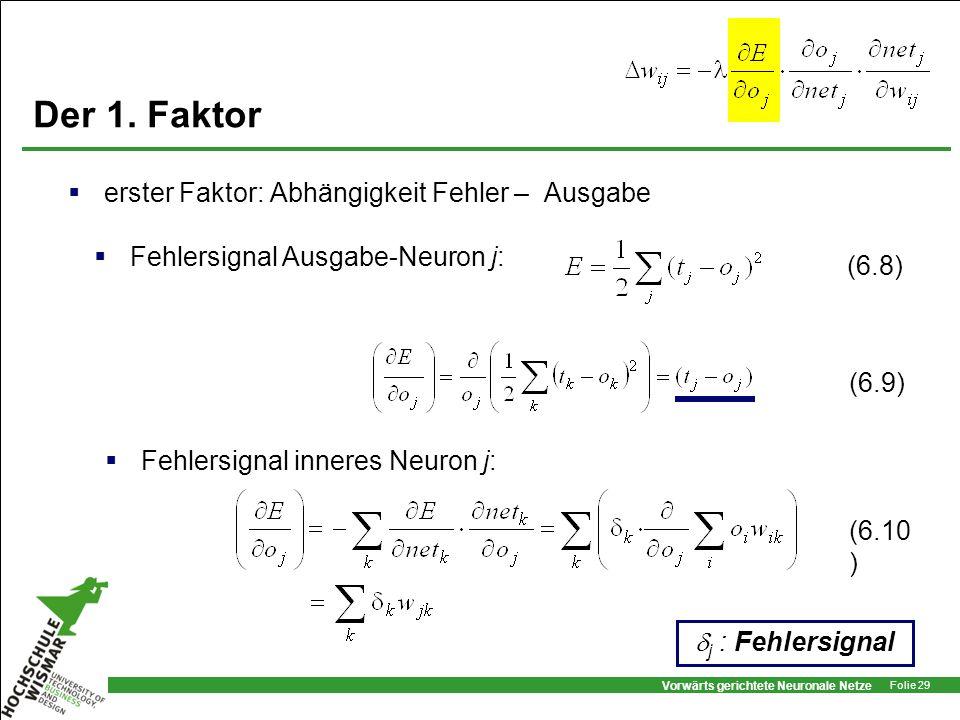 Vorwärts gerichtete Neuronale Netze Folie 29 Der 1. Faktor erster Faktor: Abhängigkeit Fehler – Ausgabe Fehlersignal inneres Neuron j: (6.8) (6.10 ) F