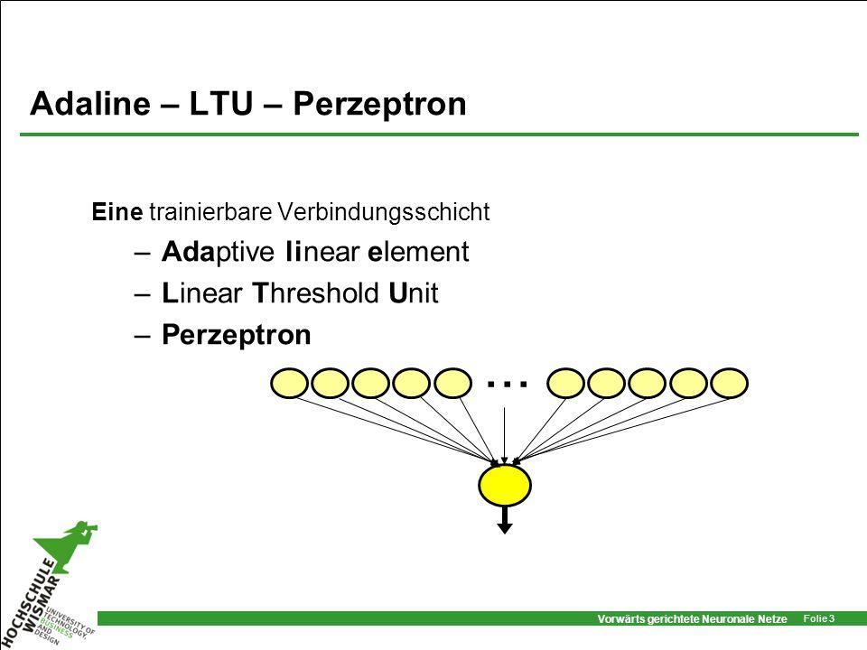 Vorwärts gerichtete Neuronale Netze Folie 3 Adaline – LTU – Perzeptron Eine trainierbare Verbindungsschicht –Adaptive linear element –Linear Threshold