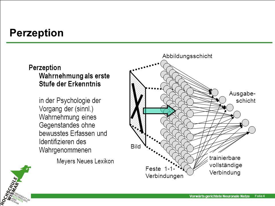 Vorwärts gerichtete Neuronale Netze Folie 4 Perzeption Perzeption Wahrnehmung als erste Stufe der Erkenntnis in der Psychologie der Vorgang der (sinnl