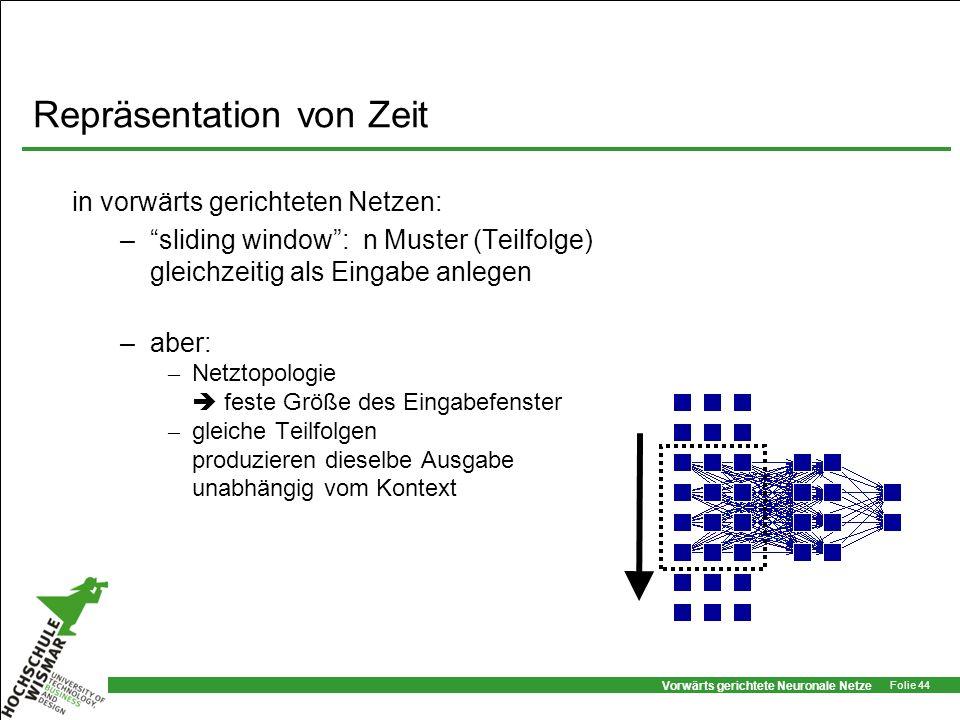 Vorwärts gerichtete Neuronale Netze Folie 44 Repräsentation von Zeit in vorwärts gerichteten Netzen: –sliding window: n Muster (Teilfolge) gleichzeiti