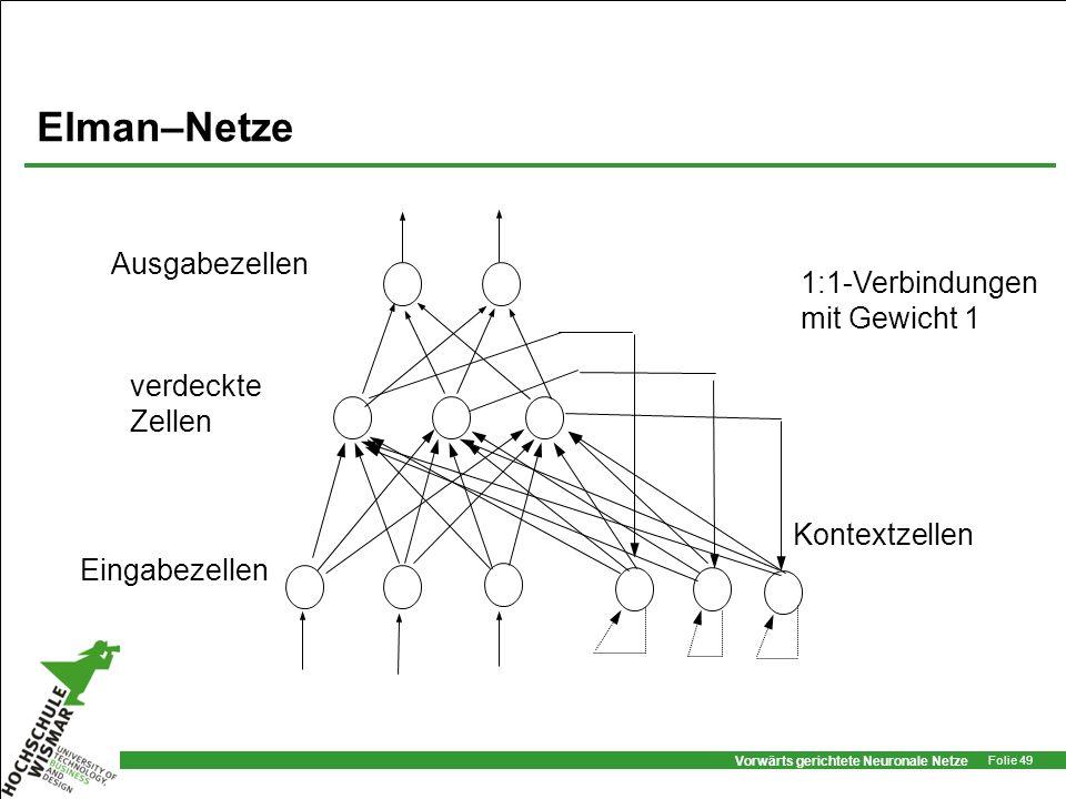Vorwärts gerichtete Neuronale Netze Folie 49 Elman–Netze Ausgabezellen verdeckte Zellen Eingabezellen Kontextzellen 1:1-Verbindungen mit Gewicht 1