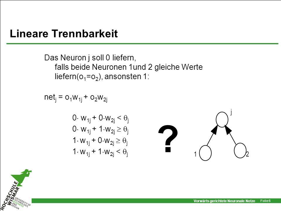 Vorwärts gerichtete Neuronale Netze Folie 6 Lineare Trennbarkeit Das Neuron j soll 0 liefern, falls beide Neuronen 1und 2 gleiche Werte liefern(o 1 =o