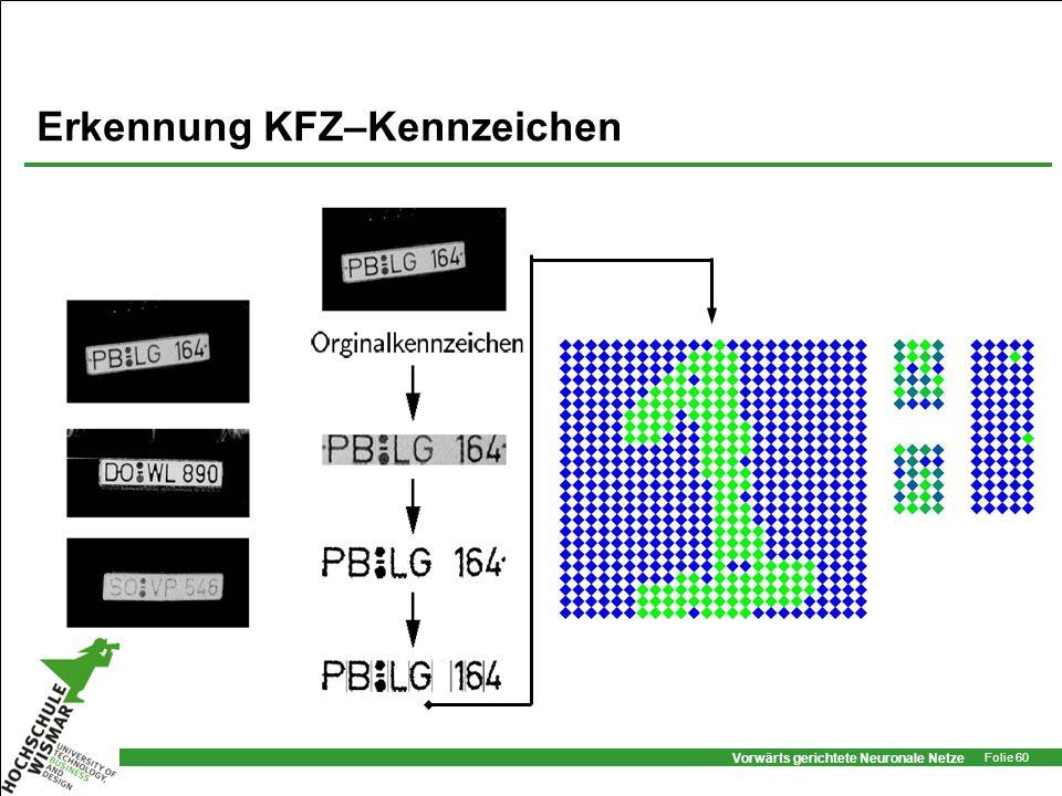 Vorwärts gerichtete Neuronale Netze Folie 60 Erkennung KFZ–Kennzeichen
