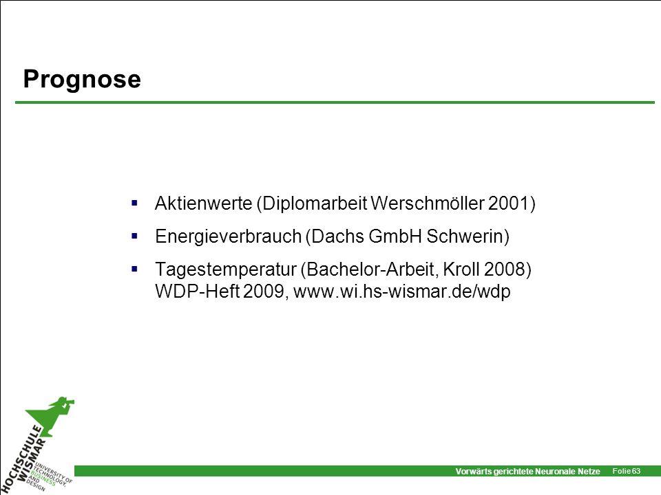 Vorwärts gerichtete Neuronale Netze Folie 63 Prognose Aktienwerte (Diplomarbeit Werschmöller 2001) Energieverbrauch (Dachs GmbH Schwerin) Tagestempera