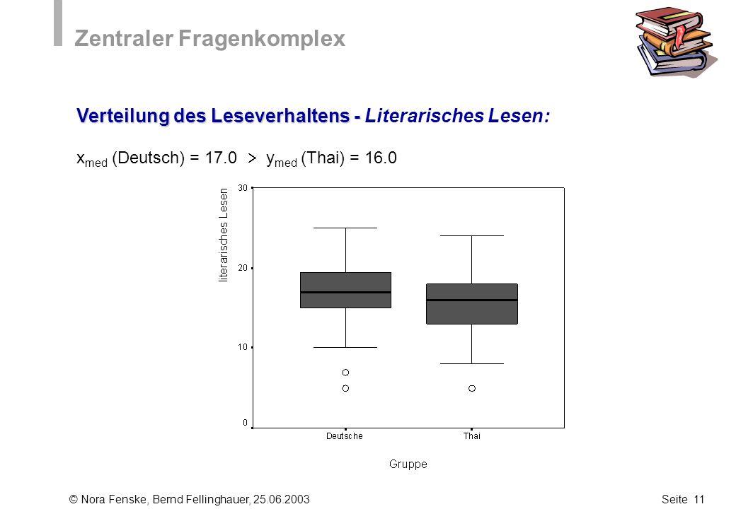 © Nora Fenske, Bernd Fellinghauer, 25.06.2003Seite 11 Zentraler Fragenkomplex Verteilung des Leseverhaltens - Verteilung des Leseverhaltens - Literari