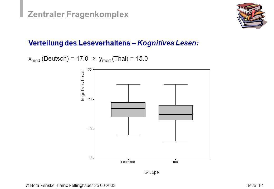 © Nora Fenske, Bernd Fellinghauer, 25.06.2003Seite 12 Zentraler Fragenkomplex Verteilung des Leseverhaltens – Verteilung des Leseverhaltens – Kognitiv